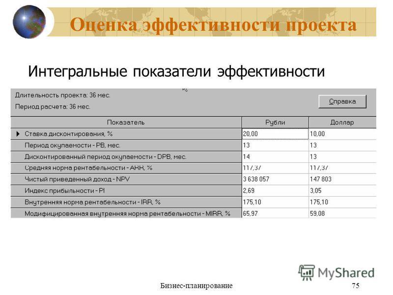 Бизнес-планирование 75 Оценка эффективности проекта Интегральные показатели эффективности