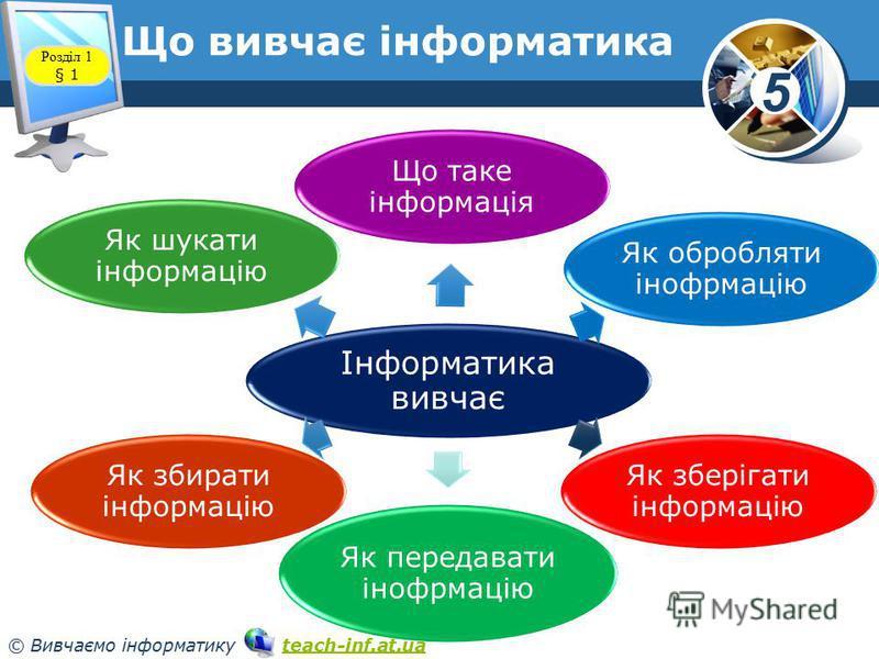 5 © Вивчаємо інформатику teach-inf.at.uateach-inf.at.ua Інформатика вивчає Що таке інформація Як обробляти інофрмацію Як зберігати інформацію Як передавати інофрмацію Як збирати інформацію Як шукати інформацію Розділ 1 § 1 Що вивчає інформатика