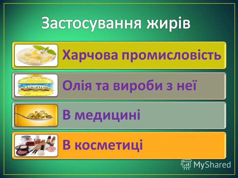 Харчова промисловість Олія та вироби з неї В медицині В косметиці