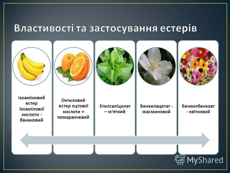 Ізоаміновий естер ізоамілової кислоти - банановий Октиловий естер оцтової кислоти = помаранчевий Етилсаліцилат – м ятний Бензилацетат - жасминовий Бензилбензоат - квітковий