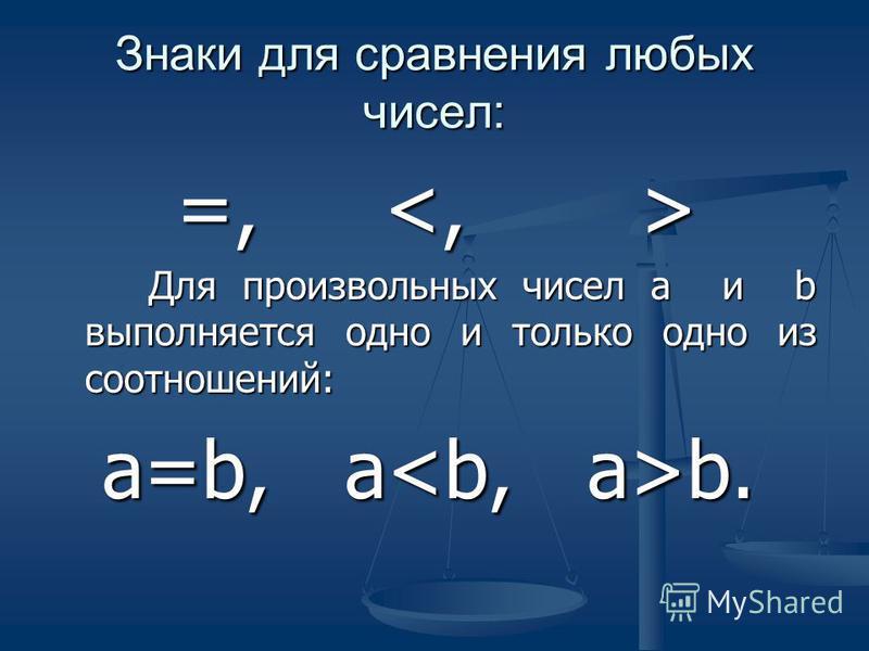 Знаки для сравнения любых чисел: =, =, Для произвольных чисел a и b выполняется одно и только одно из соотношений: Для произвольных чисел a и b выполняется одно и только одно из соотношений: a=b, a b. a=b, a b.