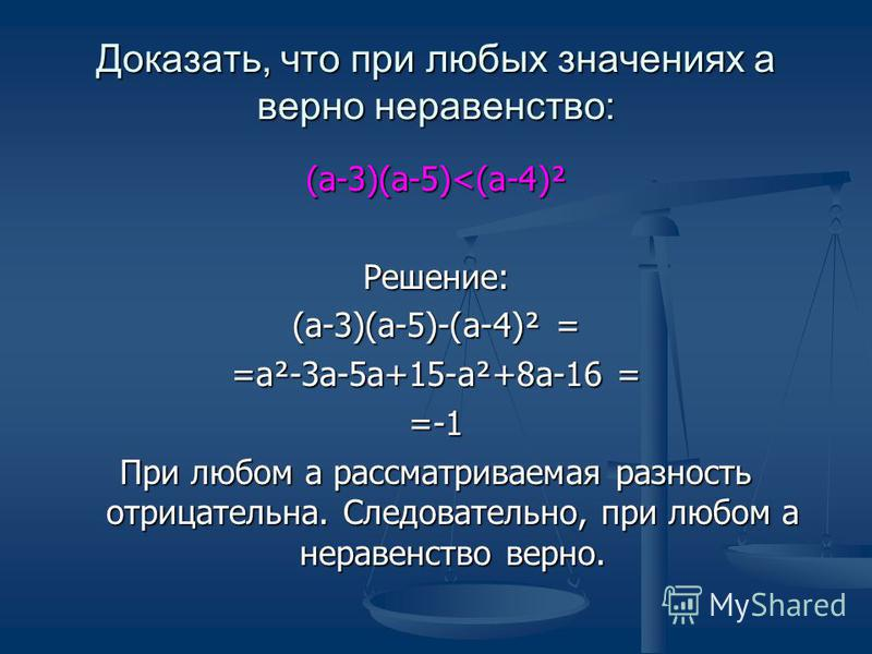 Доказать, что при любых значениях а верно неравенство: (а-3)(а-5)<(а-4)² Решение: (а-3)(а-5)-(а-4)² = =а²-3 а-5 а+15-а²+8 а-16 = =-1 При любом а рассматриваемая разность отрицательна. Следовательно, при любом а неравенство верно.