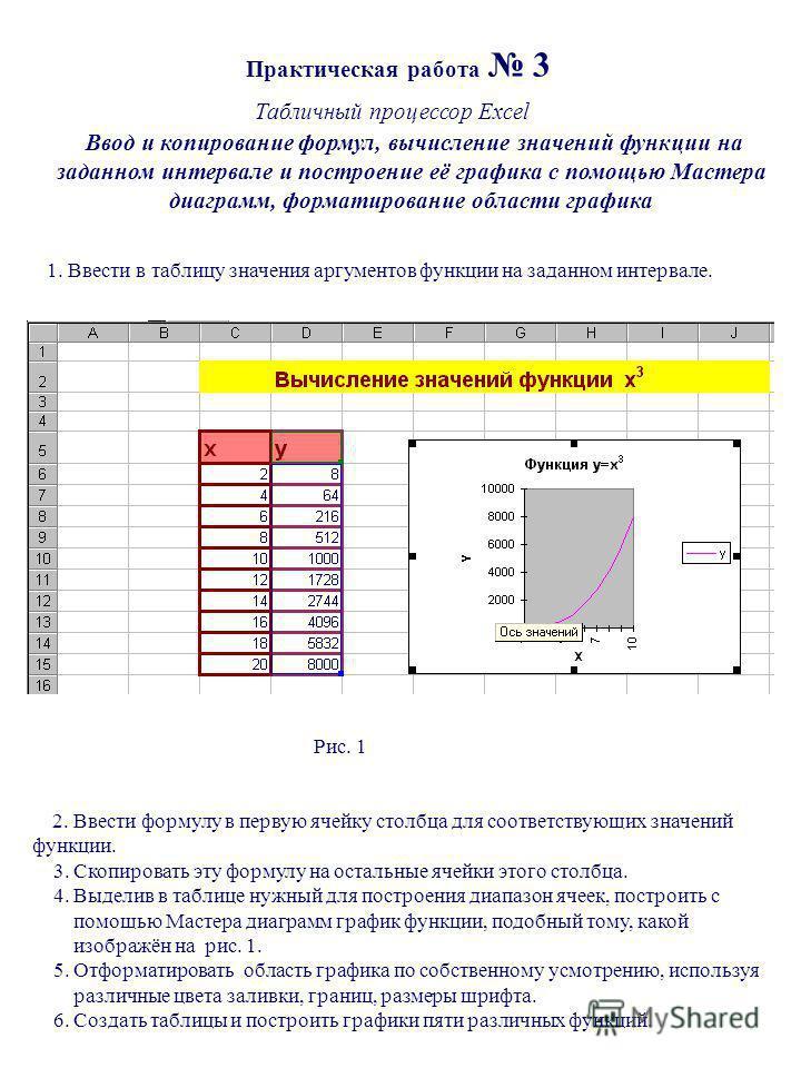 Практическая работа 3 Табличный процессор Excel Ввод и копирование формул, вычисление значений функции на заданном интервале и построение её графика с помощью Мастера диаграмм, форматирование области графика 1. Ввести в таблицу значения аргументов фу