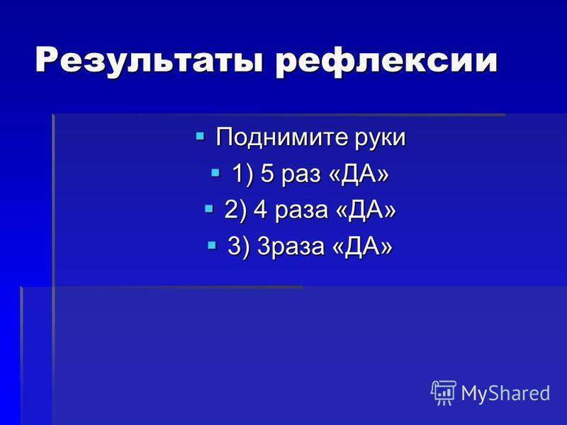 Результаты рефлексии Поднимите руки Поднимите руки 1) 5 раз «ДА» 1) 5 раз «ДА» 2) 4 раза «ДА» 2) 4 раза «ДА» 3) 3 раза «ДА» 3) 3 раза «ДА»