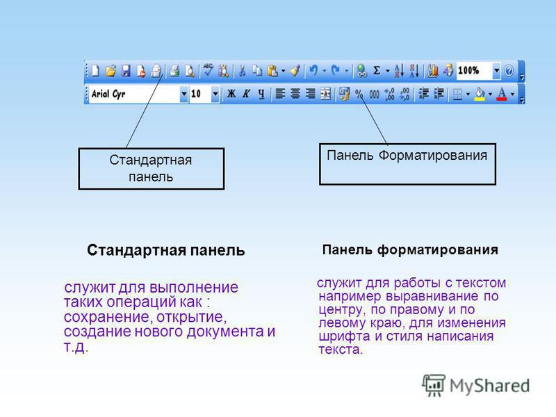 Стандартная панель служит для выполнение таких операций как : сохранение, открытие, создание нового документа и т.д. Панель форматирования служит для работы с текстом например выравнивание по центру, по правому и по левому краю, для изменения шрифта