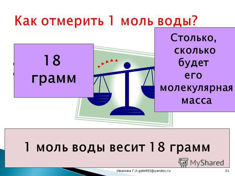 1 моль Сколько грамм? 18 грамм Столько, сколько будет его молекулярная масса 1 моль воды весит 18 грамм 21Иванова Г.А.gale993@yandex.ru