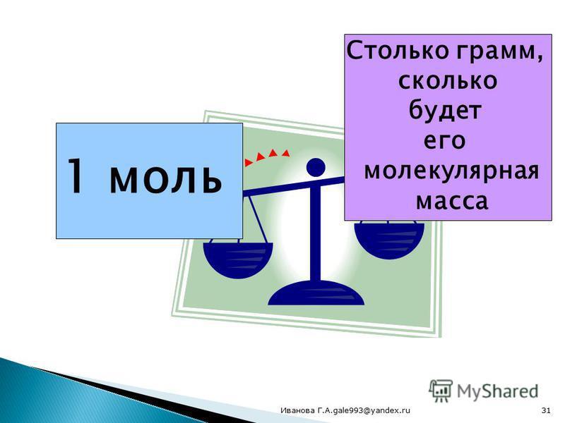 1 моль Столько грамм, сколько будет его молекулярная масса 31Иванова Г.А.gale993@yandex.ru