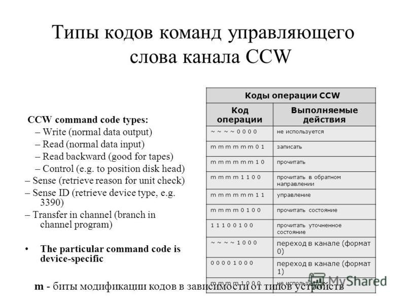 14 Типы кодов команд управляющего слова канала CCW CCW command code types: – Write (normal data output) – Read (normal data input) – Read backward (good for tapes) – Control (e.g. to position disk head) – Sense (retrieve reason for unit check) – Sens