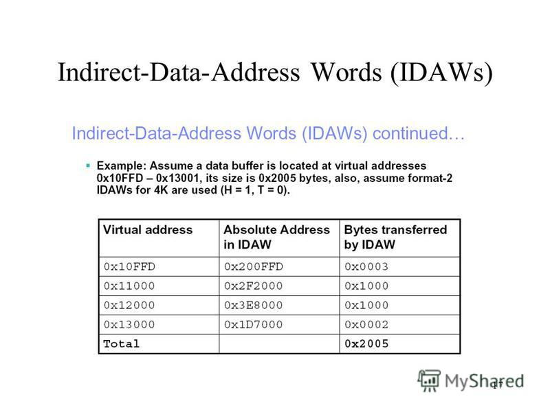 17 Indirect-Data-Address Words (IDAWs)