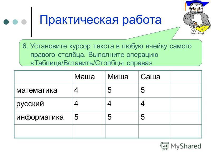 Практическая работа Маша МишаСаша математика 455 русский 444 информатика 555 6. Установите курсор текста в любую ячейку самого правого столбца. Выполните операцию «Таблица/Вставить/Столбцы справа»