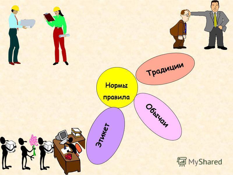 Нормы правила Традиции Обычаи Этикет