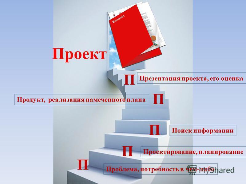 Проект П П П П П Проблема, потребность в чем-либо Проектирование, планирование Продукт, реализация намеченного плана Поиск информации Презентация проекта, его оценка