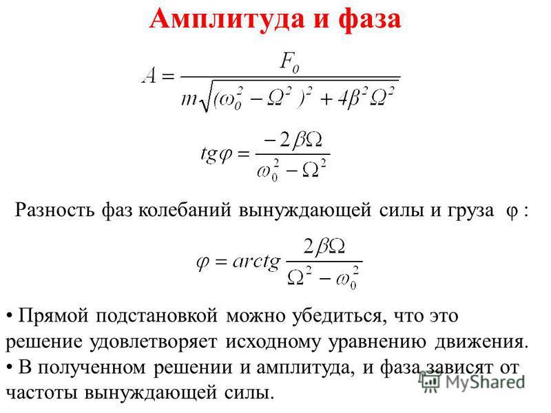 Амплитуда и фаза Разность фаз колебаний вынуждающей силы и груза φ : Прямой подстановкой можно убедиться, что это решение удовлетворяет исходному уравнению движения. В полученном решении и амплитуда, и фаза зависят от частоты вынуждающей силы.