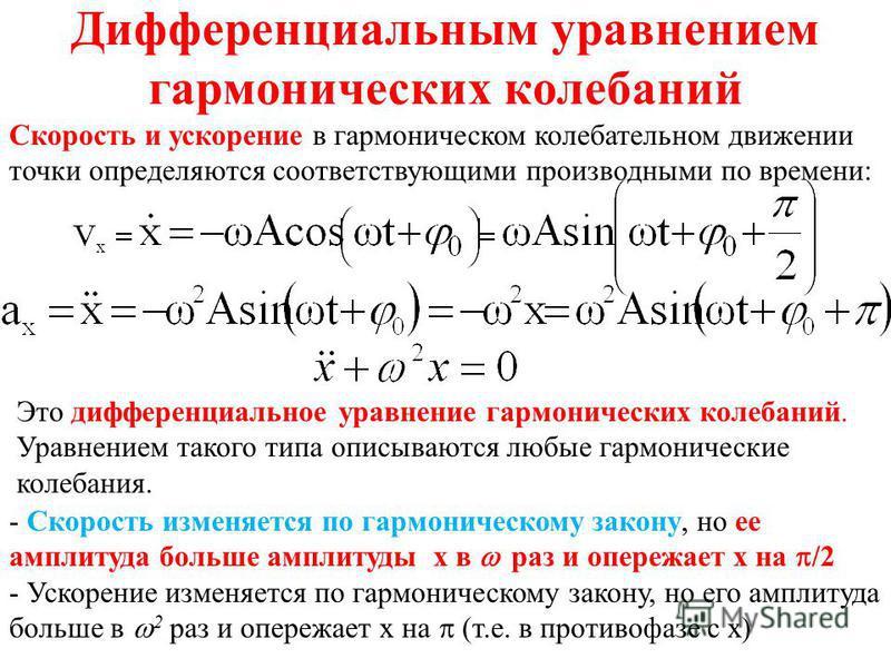 Дифференциальным уравнением гармонических колебаний Скорость и ускорение в гармоническом колебательном движении точки определяются соответствующими производными по времени: - Скорость изменяется по гармоническому закону, но ее амплитуда больше амплит