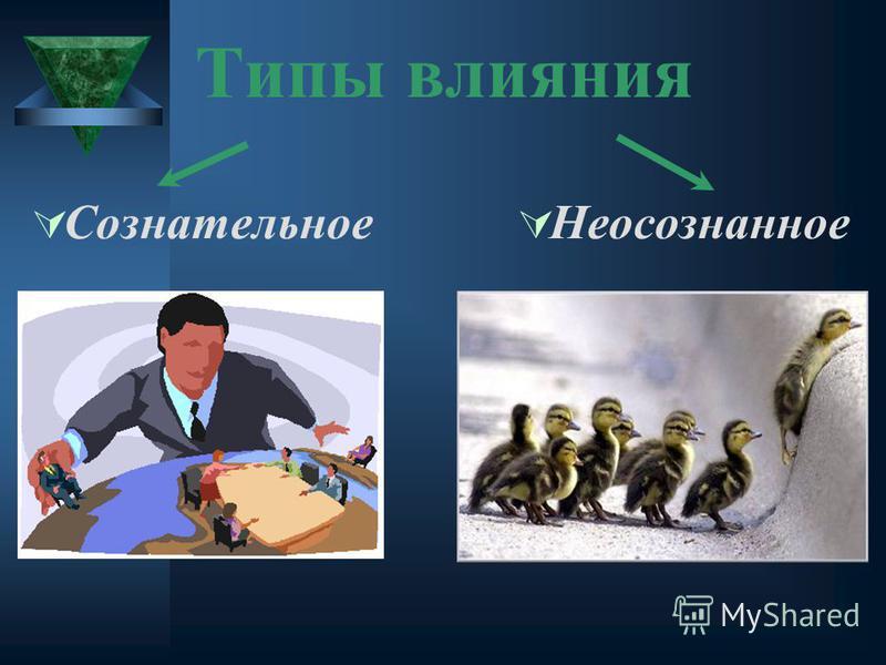 Типы влияния Сознательное Неосознанное