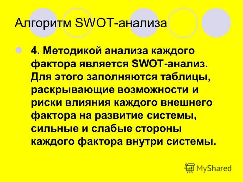 Алгоритм SWOT-анализа 4. Методикой анализа каждого фактора является SWOT-анализ. Для этого заполняются таблицы, раскрывающие возможности и риски влияния каждого внешнего фактора на развитие системы, сильные и слабые стороны каждого фактора внутри сис