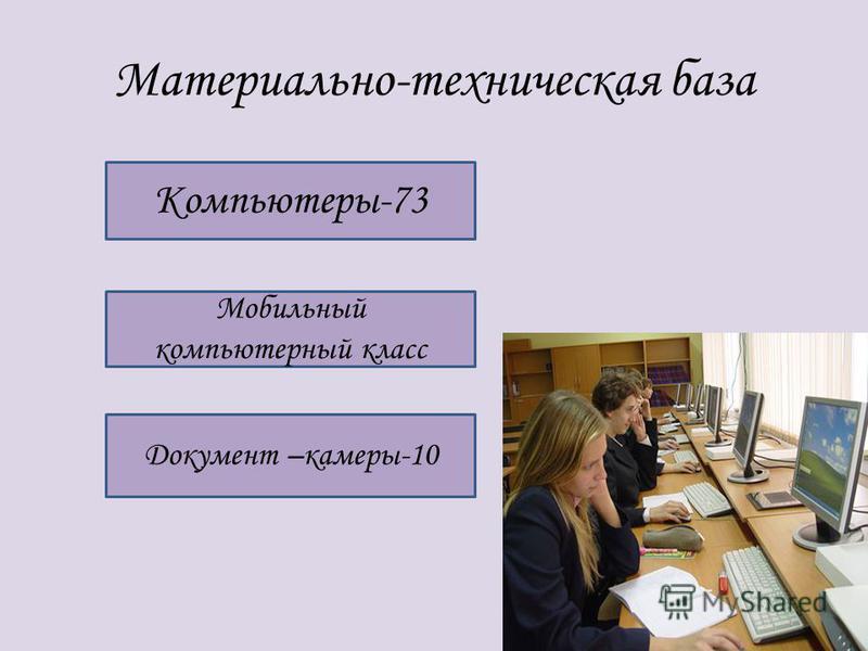 Материально-техническая база Компьютеры-73 Мобильный компьютерный класс Документ –камеры-10