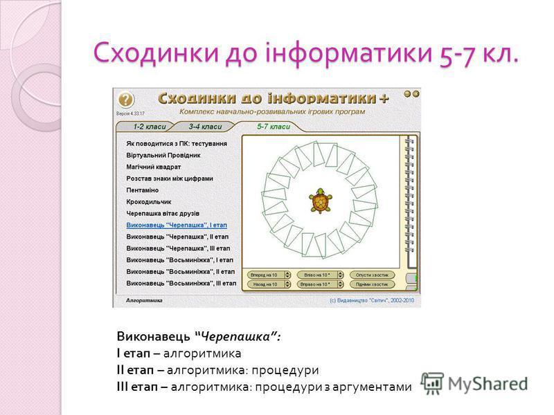 Виконавець Черепашка: І етап – алгоритмика ІІ етап – алгоритмика: процедури ІІІ етап – алгоритмика: процедури з аргументами