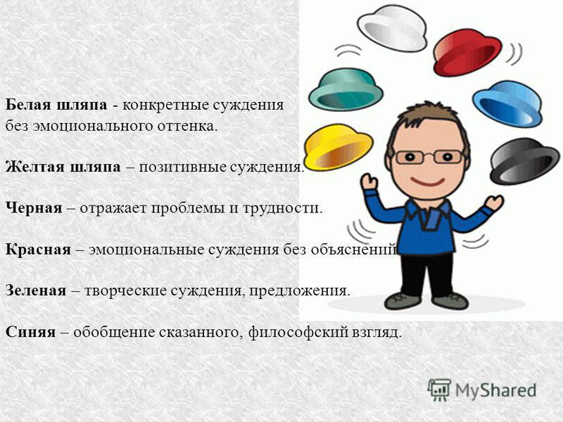 Белая шляпа - конкретные суждения без эмоционального оттенка. Желтая шляпа – позитивные суждения. Черная – отражает проблемы и трудности. Красная – эмоциональные суждения без объяснений Зеленая – творческие суждения, предложения. Синяя – обобщение ск