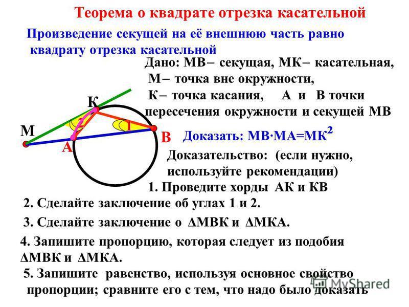 Теорема о квадрате отрезка касательной Произведение секущей на её внешнюю часть равно квадрату отрезка касательной Дано: МВ ̶ секущая, МК ̶ касательная, М ̶ точка вне окружности, К ̶ точка касания, А и В точки пересечения окружности и секущей МВ М К
