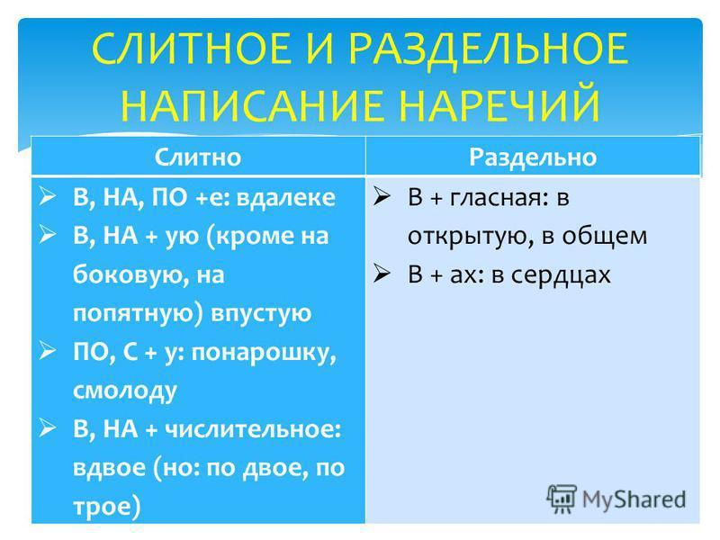 Слитно Раздельно В, НА, ПО +е: вдалеке В, НА + ую (кроме на боковую, на попятную) впустую ПО, С + у: понарошку, смолоду В, НА + числительное: вдвое (но: по двое, по трое) В + гласная: в открытую, в общем В + ах: в сердцах СЛИТНОЕ И РАЗДЕЛЬНОЕ НАПИСАН
