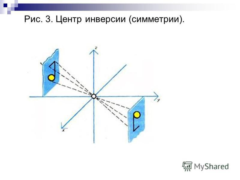 Рис. 3. Центр инверсии (симметрии).