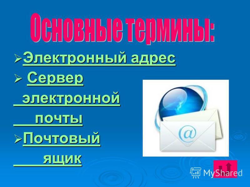 Электронный адрес Электронный адрес Электронный адрес Электронный адрес Сервер Сервер Сервер электронной электронной почты почты Почтовый Почтовый Почтовый ящик ящик