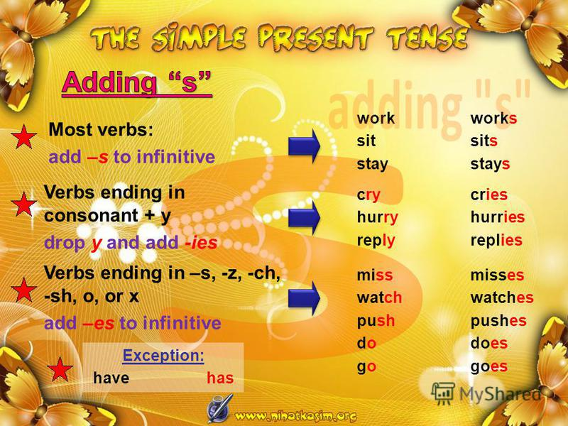 Most verbs: add –s to infinitive workworks sitsits staystays Verbs ending in consonant + y drop y and add -ies cry cries hurryhurries replyreplies Verbs ending in –s, -z, -ch, -sh, o, or x add –es to infinitive missmisses watchwatches pushpushes dodo