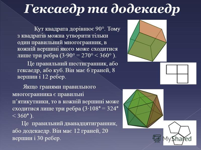 Кут квадрата дорівнює 90°. Тому з квадратів можна утворити тільки один правильний многогранник, в кожній вершині якого може сходитися лише три ребра (3·90° = 270° < 360° ). Це правильний шестигранник, або гексаедр, або куб. Він має 6 граней, 8 вершин