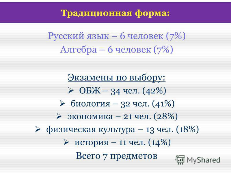 Русский язык – 6 человек (7%) Алгебра – 6 человек (7%) Экзамены по выбору: ОБЖ – 34 чел. (42%) биология – 32 чел. (41%) экономика – 21 чел. (28%) физическая культура – 13 чел. (18%) история – 11 чел. (14%) Всего 7 предметов Традиционная форма: