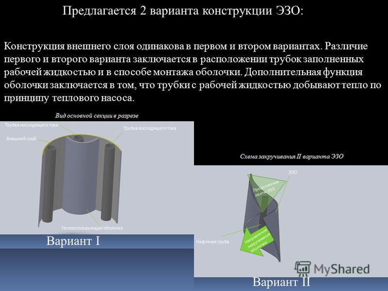 Предлагается 2 варианта конструкции ЭЗО: Конструкция внешнего слоя одинакова в первом и втором вариантах. Различие первого и второго варианта заключается в расположении трубок заполненных рабочей жидкостью и в способе монтажа оболочки. Дополнительная