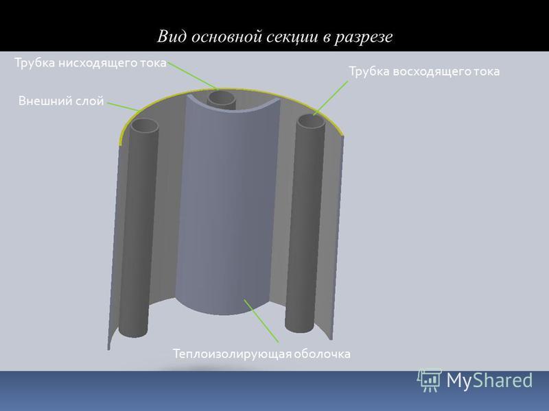Трубка нисходящего тока Трубка восходящего тока Теплоизолирующая оболочка Внешний слой Вид основной секции в разрезе