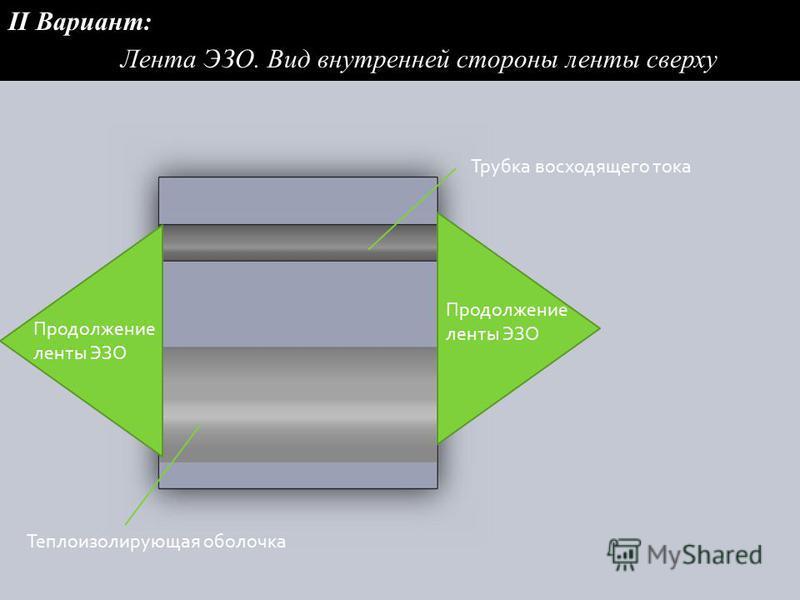 Трубка восходящего тока Теплоизолирующая оболочка Продолжение ленты ЭЗО Лента ЭЗО. Вид внутренней стороны ленты сверху II Вариант: