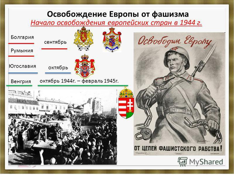Освобождение Европы от фашизма Начало освобождения европейских стран в 1944 г. Болгария Румыния сентябрь Югославия Венгрия октябрь октябрь 1944 г. – февраль 1945 г.