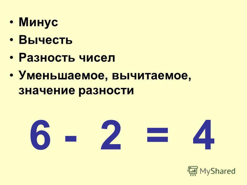 Минус Вычесть Разность чисел Уменьшаемое, вычитаемое, значение разности 6 - 2 = 4