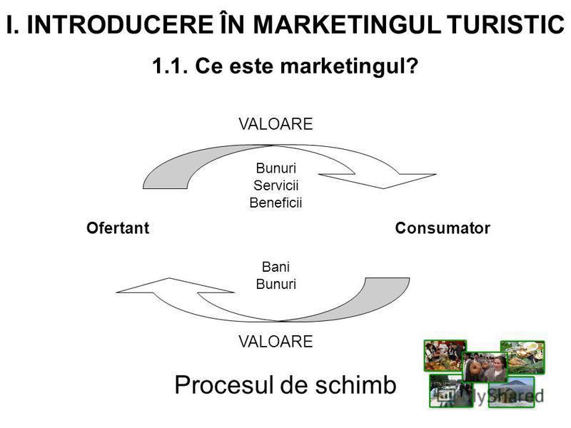 I. INTRODUCERE ÎN MARKETINGUL TURISTIC 1.1. Ce este marketingul? Procesul de schimb OfertantConsumator Bunuri Servicii Beneficii VALOARE Bani Bunuri VALOARE