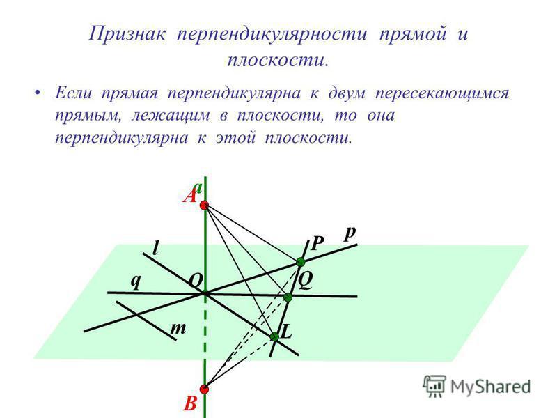 Признак перпендикулярности прямой и плоскости. Если прямая перпендикулярна к двум пересекающимся прямым, лежащим в плоскости, то она перпендикулярна к этой плоскости. а р q O m l А B Q Р L