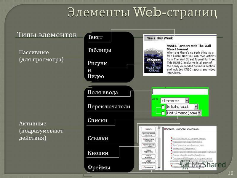 10 Типы элементов Пассивные (для просмотра) Активные (подразумевают действия) Текст Рисунк и Видео Переключатели Поля ввода Ссылки Таблицы Кнопки Фреймы Списки