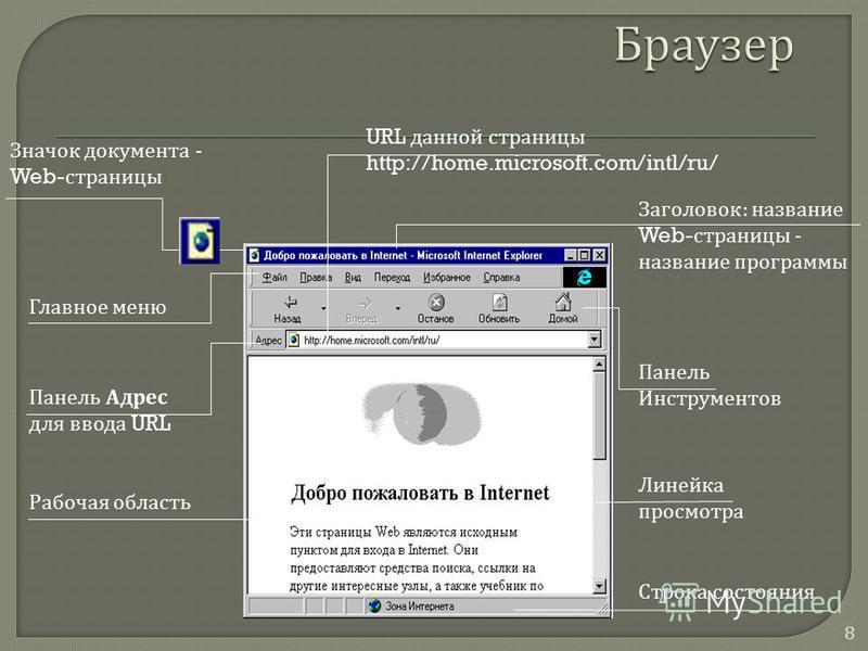 8 URL данной страницы http://home.microsoft.com/intl/ru/ Главное меню Панель Инструментов Панель Адрес для ввода URL Рабочая область Строка состояния Заголовок: название Web- страницы - название программы Линейка просмотра Значок документа - Web- стр