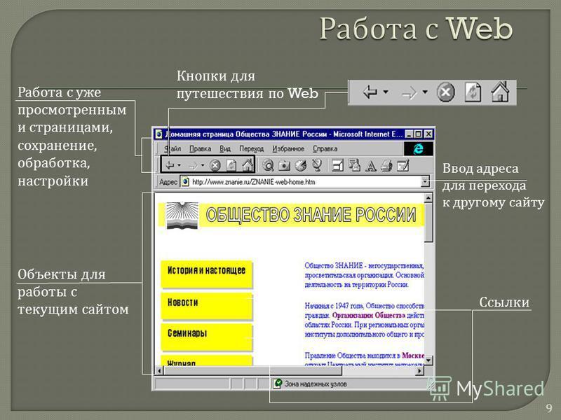 9 Ввод адреса для перехода к другому сайту Работа с уже просмотренным и страницами, сохранение, обработка, настройки Объекты для работы с текущим сайтом Ссылки Кнопки для путешествия по Web