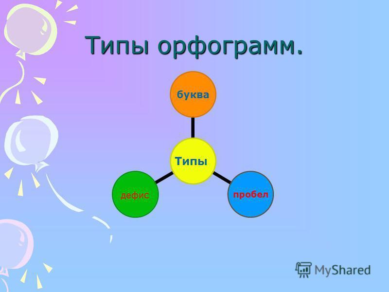Типы орфограмм. Типы буквапробелдефис