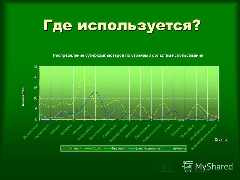 Какие и сколько? Архитектуры Системы изготовителей Кол-во Системы Кол-во изготовителей Из них новых Скалярные 133945063 Векторные 33245030 Источник: ftp://ftp.research.microsoft.comftp://ftp.research.microsoft.com Судя по статистическим данным вектор