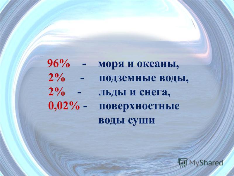 96% - моря и океаны, 2% - подземные воды, 2% - льды и снега, 0,02% - поверхностные воды суши 96% - моря и океаны, 2% - подземные воды, 2% - льды и снега, 0,02% - поверхностные воды суши
