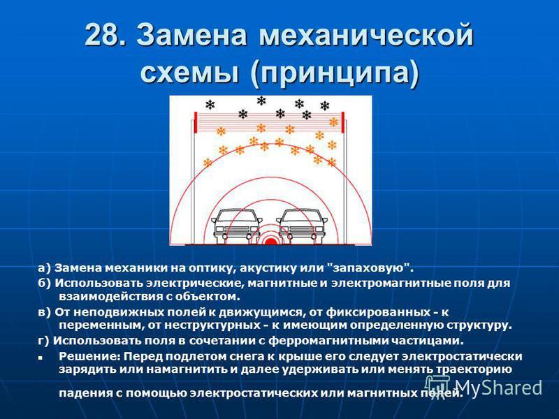 28. Замена механической схемы (принципа) а) Замена механики на оптику, акустику или