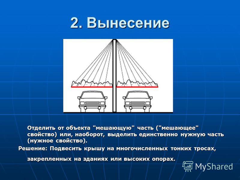 2. Вынесение Отделить от объекта
