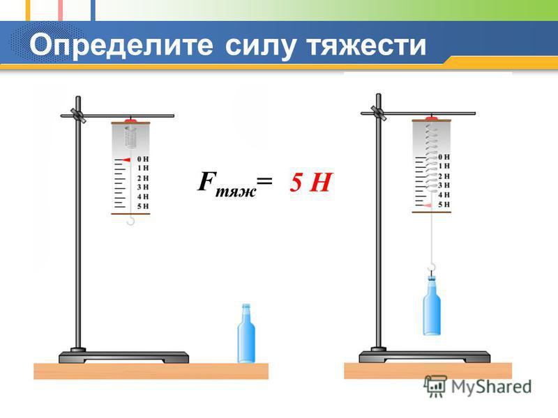 Определите силу тяжести F тяж = 5 Н