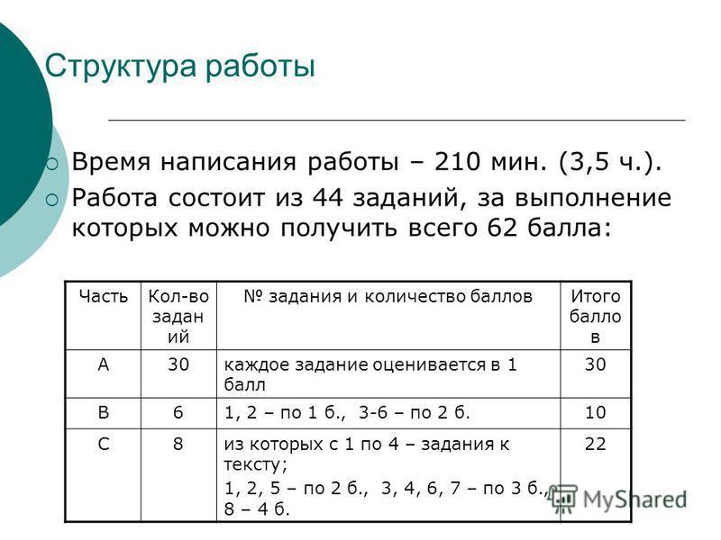 Структура работы Время написания работы – 210 мин. (3,5 ч.). Работа состоит из 44 заданий, за выполнение которых можно получить всего 62 балла: Часть Кол-во задан ий задания и количество баллов Итого баллов А30 каждое задание оценивается в 1 балл 30