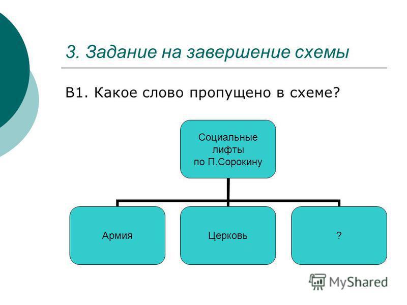 3. Задание на завершение схемы В1. Какое слово пропущено в схеме? Социальные лифты по П.Сорокину Армия Церковь?