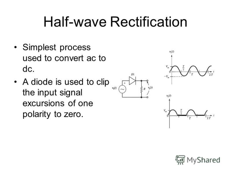 Half-wave Rectification Simplest process used to convert ac to dc. A diode is used to clip the input signal excursions of one polarity to zero.