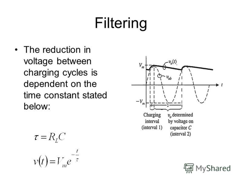 Filtering The reduction in voltage between charging cycles is dependent on the time constant stated below: